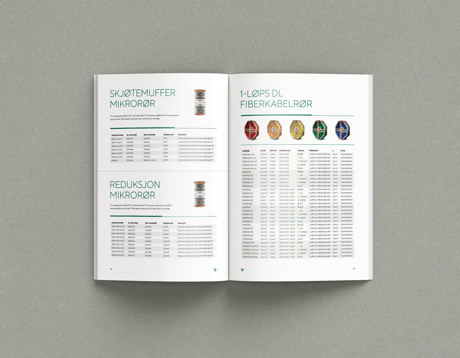 Industriplast katalog